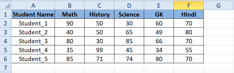 Data table with Formatting.