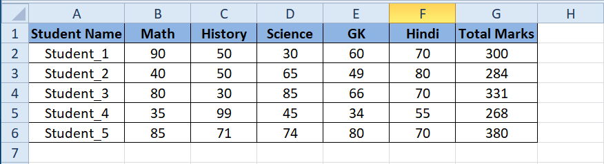 Table after inserting new Column and Formula
