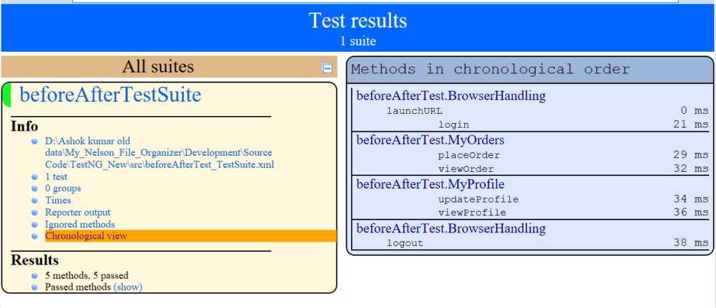 Result Analysis TestSuite in index.html